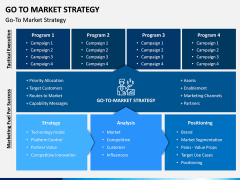 Go To Market Strategy PPT Slide 5