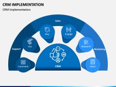 CRM Implementation PPT Slide 2