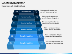 Learning Roadmap PPT Slide 3