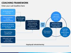 Coaching Framework PPT Slide 8