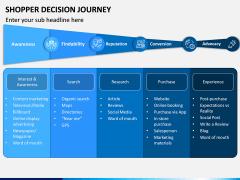 Shopper Decision Journey PPT Slide 1