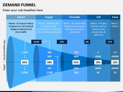 Demand Funnel PPT Slide 6