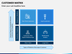 Customer Matrix PPT Slide 1