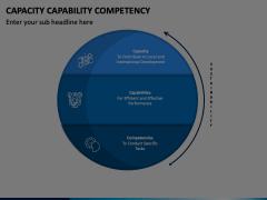 Capacity Capability Competency Animated Presentation - SketchBubble