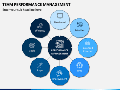 Team Performance Management PPT Slide 2
