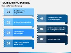 Team Building Barriers PPT Slide 1