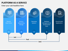 Platform as a Service (PaaS) PPT Slide 10