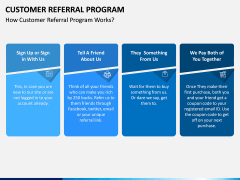 Customer Referral Program PPT Slide 4