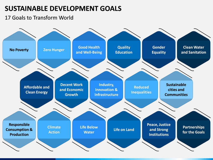 Sustainable Development Goals Powerpoint Template Sketchbubble