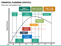 Financial Planning Lifecycle PPT Slide 4