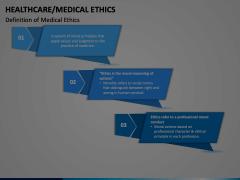 Healthcare Ethics Animated Presentation - SketchBubble