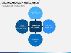 Organizational Process Assets PPT Slide 6