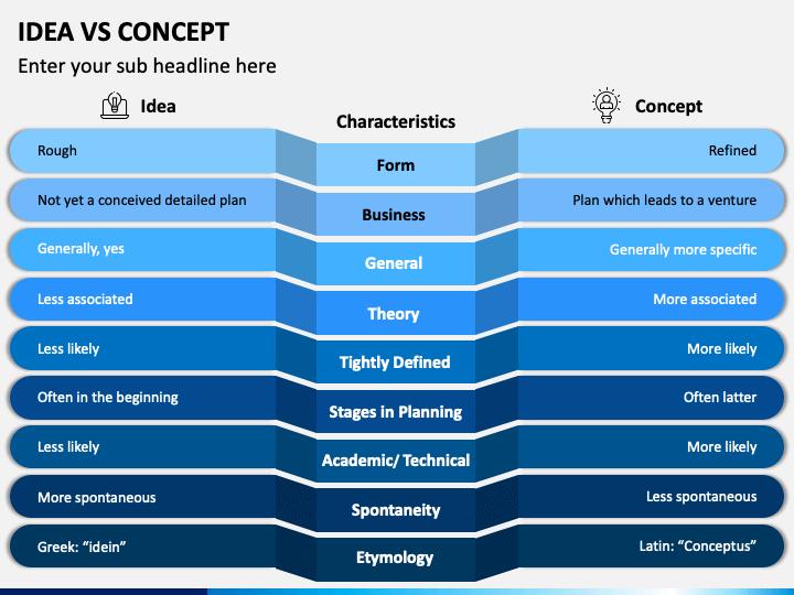 Idea Vs Concept PPT Slide 1