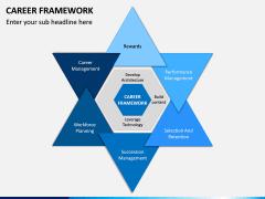 Career Framework PPT Slide 5