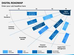Digital Roadmap PPT Slide 4