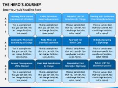 Hero's Journey PPT Slide 5