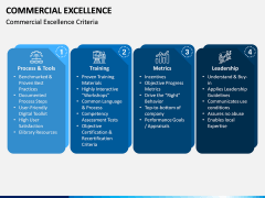 Commercial Excellence PPT Slide 5