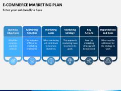 E-commerce Marketing Plan PPT Slide 9