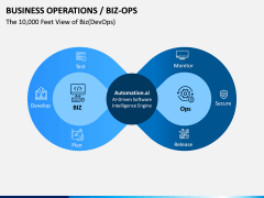 Business Operations (BizOps) PPT Slide 9