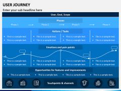 User Journey PPT Slide 1