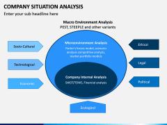 Company Situation Analysis PPT Slide 5