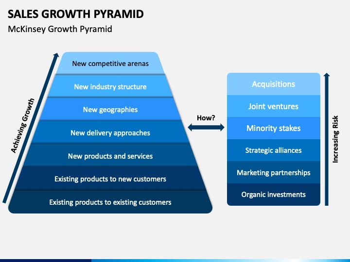 Sales Growth Pyramid PPT Slide 1