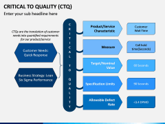 Critical to Quality (CTQ) PPT Slide 3
