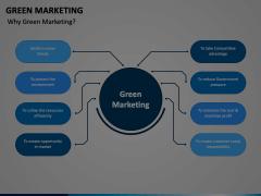 Green Marketing Animated Presentation - SketchBubble