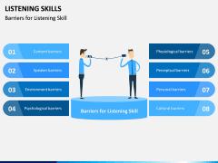 Listening Skills PPT Slide 3