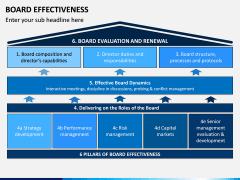 Board Effectiveness PPT Slide 10