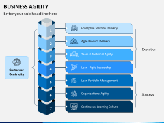 Business Agility PPT Slide 5