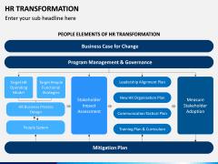 HR Transformation PPT Slide 9