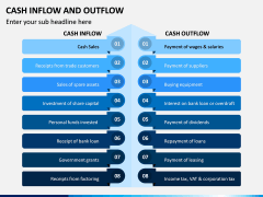 Cash Inflow and Outflow PPT Slide 1
