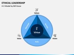 Ethical Leadership PPT Slide 5