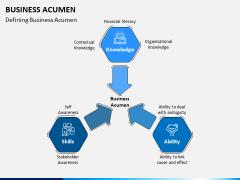 Business Acumen PPT Slide 2