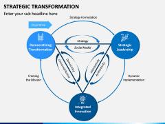 Strategic Transformation PPT Slide 6