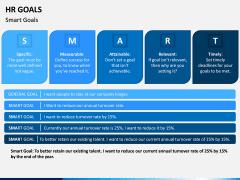 HR Goals PPT Slide 4