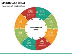 Stakeholder Wheel PPT Slide 11