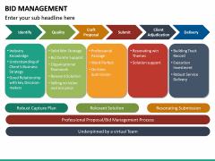 Bid Management PPT Slide 25