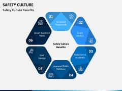 Safety Culture PPT Slide 9