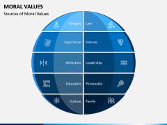 Moral Values PPT Slide 3