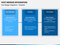 Post Merger Integration PPT Slide 5