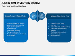 Just In Time (JIT) Inventory System PPT Slide 4