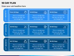90 Days Plan PPT Slide 8