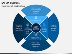 Safety Culture PPT Slide 11
