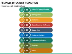 9 Stages Of Career Transition PPT Slide 2