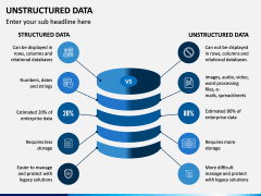 Unstructured Data PPT Slide 1