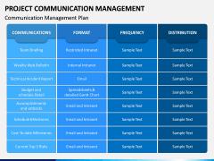 Project Communication Management PPT Slide 9
