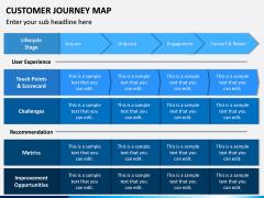 Customer Journey Maps PPT Slide 4