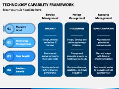 Technology Capability Framework PPT Slide 1
